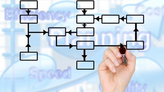 Stratégie d'entreprise: quel est l'intérêt d'adopter une stratégie logistique à long terme?