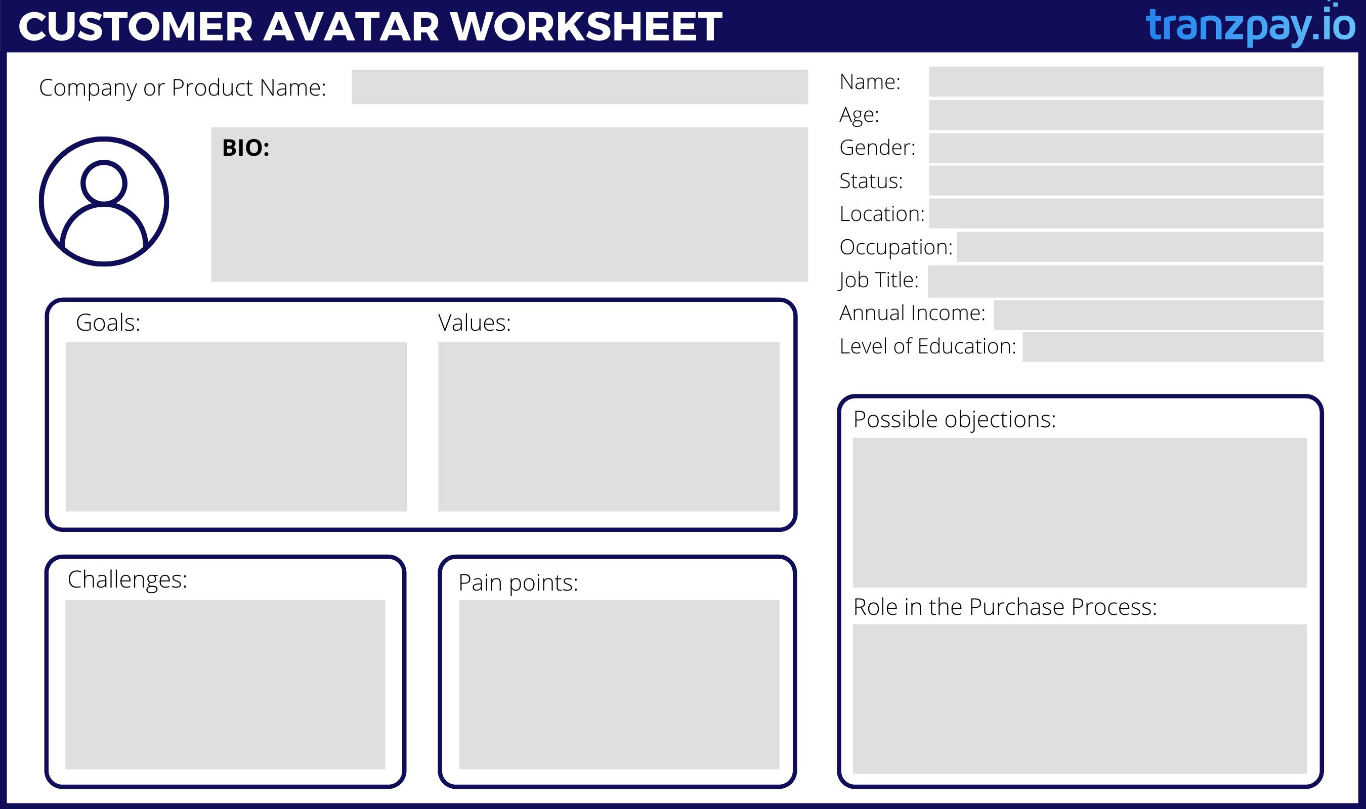 The Customer Avatar Worksheet