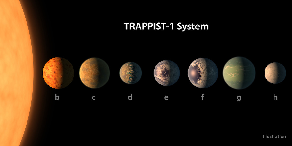 Image result for trappist 1
