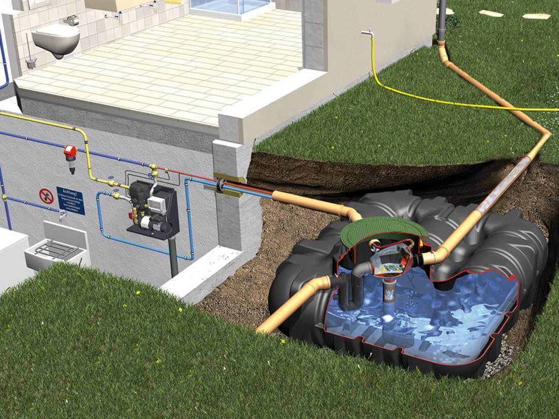 Brauchwassernutzungsanlagen