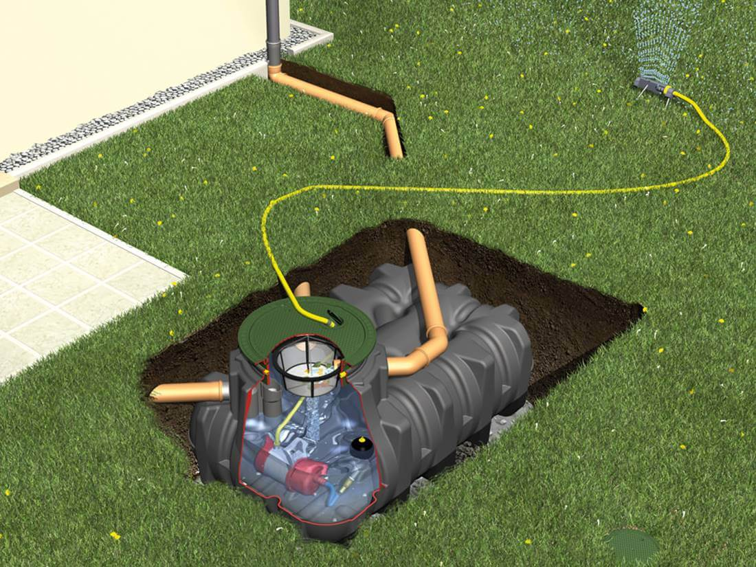 Brauchwassernutzungr