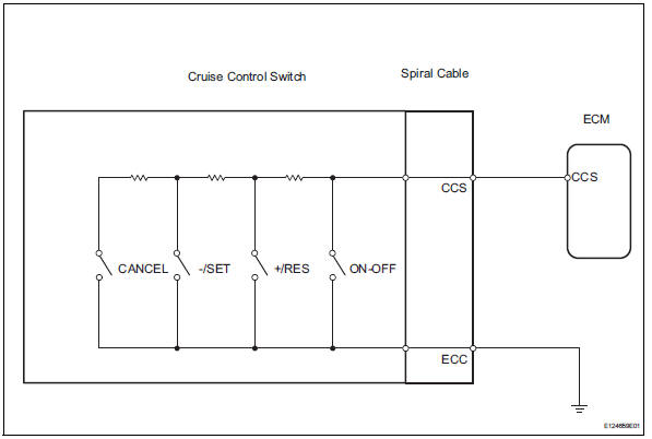 3.htm59?resize=597%2C402 toyota cruise control wiring diagram the best wiring diagram 2017 ap50 cruise control wiring diagram at soozxer.org