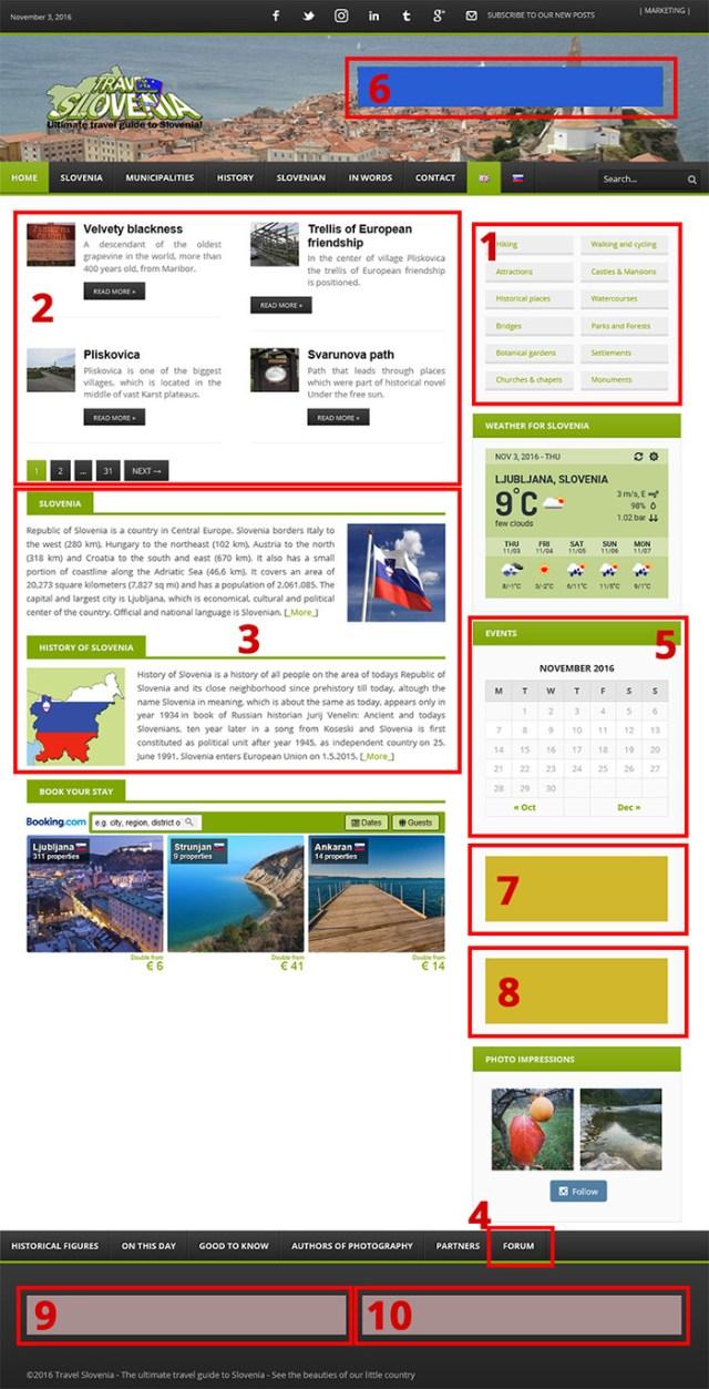 travel-slovenia-marketing-places