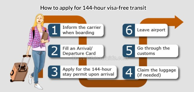 how to apply for 144-hour visa-free transit