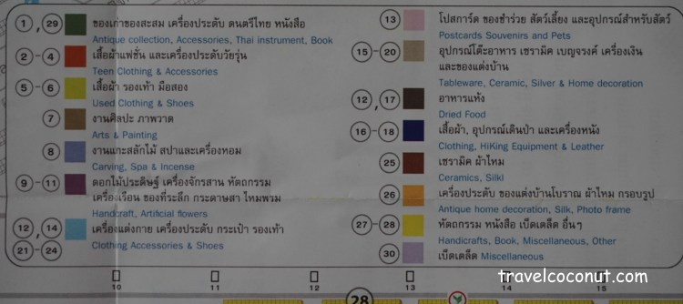 Getting Around - Map Of Chatuchat Market