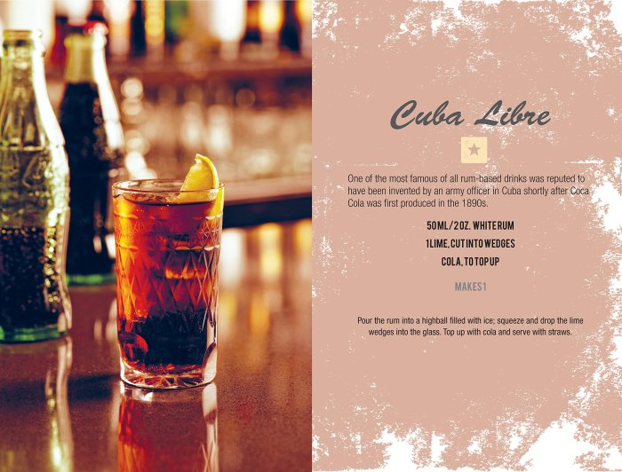Cuba Libre cocktail recipe from the book Cuban Cocktails