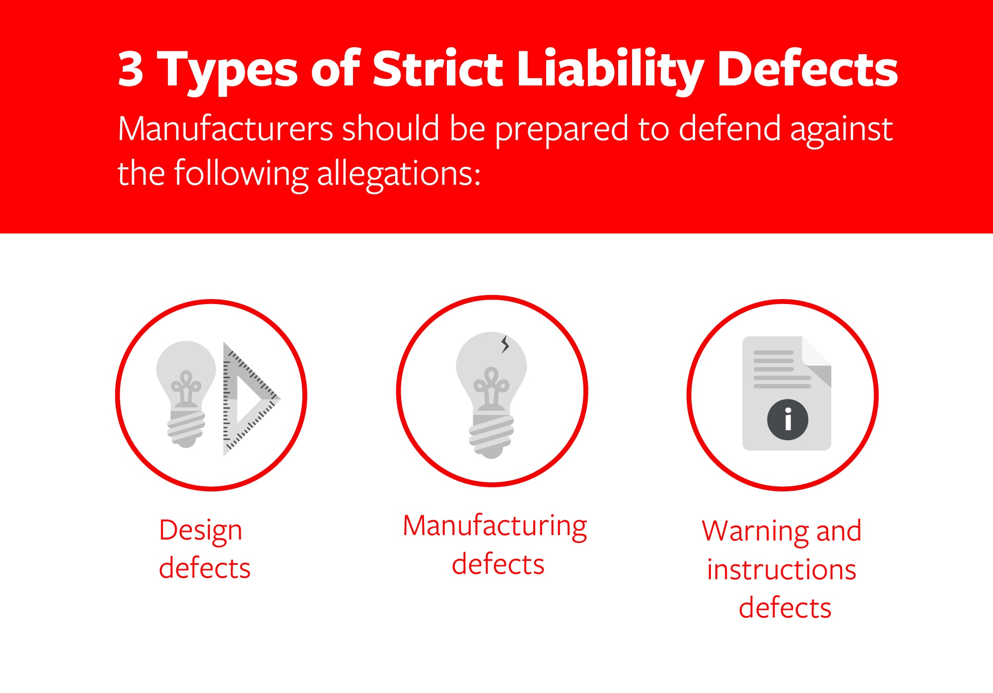 Manufacturers Do You Understand Your Products Liability