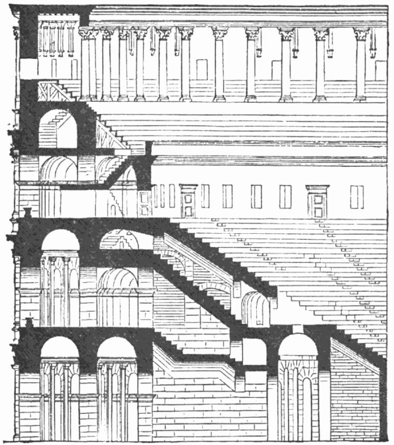 Roman Colosseum History