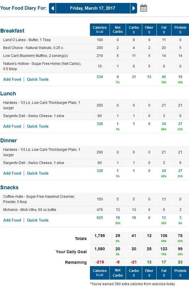 MyFitnessPal Net Carbs Food Diary