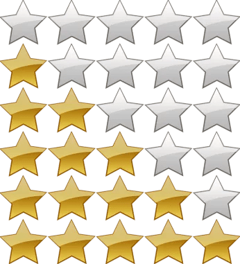 star ratings of hotels
