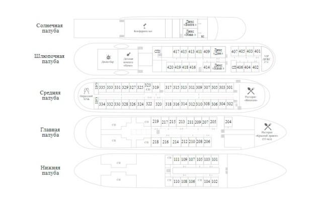 Схема палуб на теплоходе Алексей Толстой