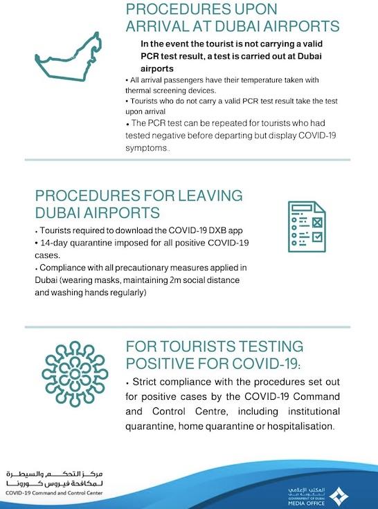 rules for visiting dubai