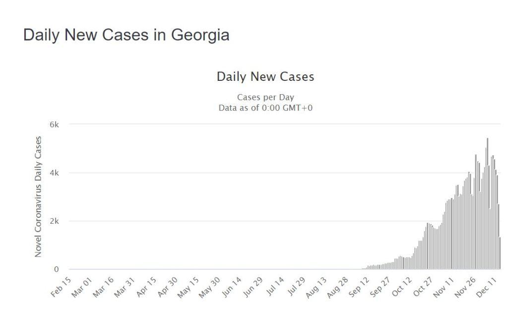 georgia covid 19 cases