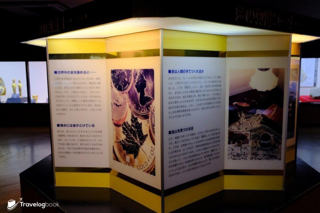 一系列的黃金冷知識,雖都是日文,但半猜半看仍津津有味。
