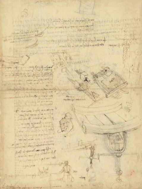 Leonardo Codex Atlanticus