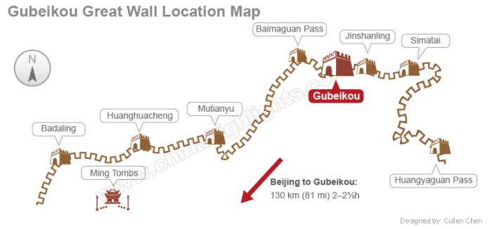 sezioni-muraglia-cinese