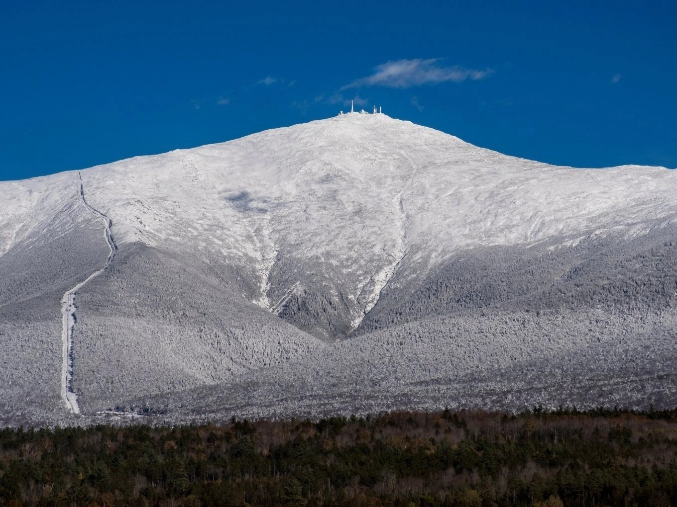 The Ultimate Guide To Mount Washington