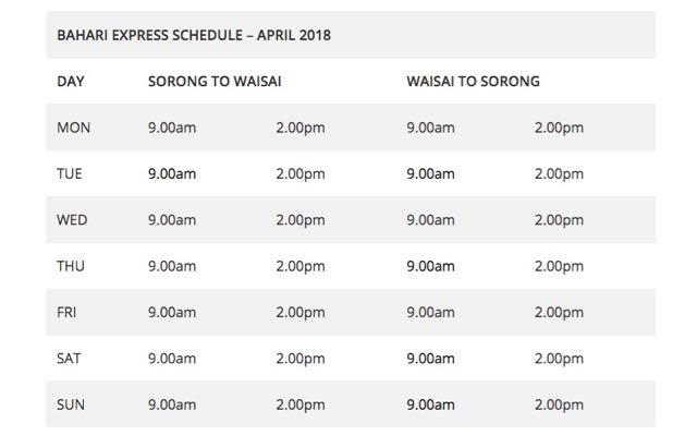 boat schedule from sorong to raja ampat