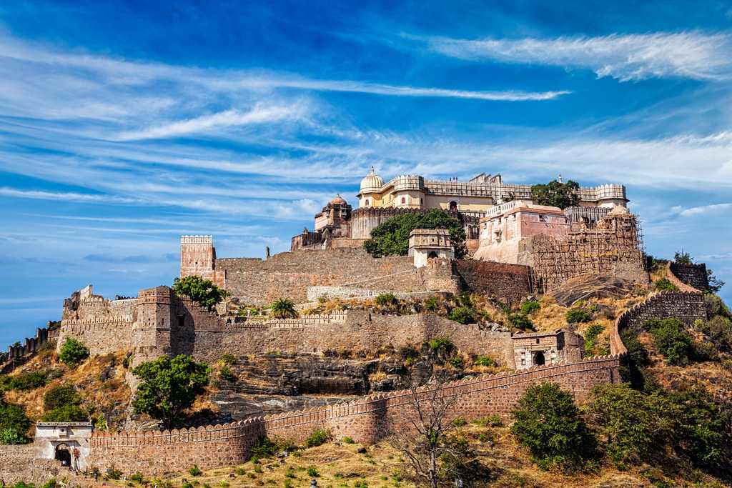 Amazing Udaipur Visiting Places In 2021