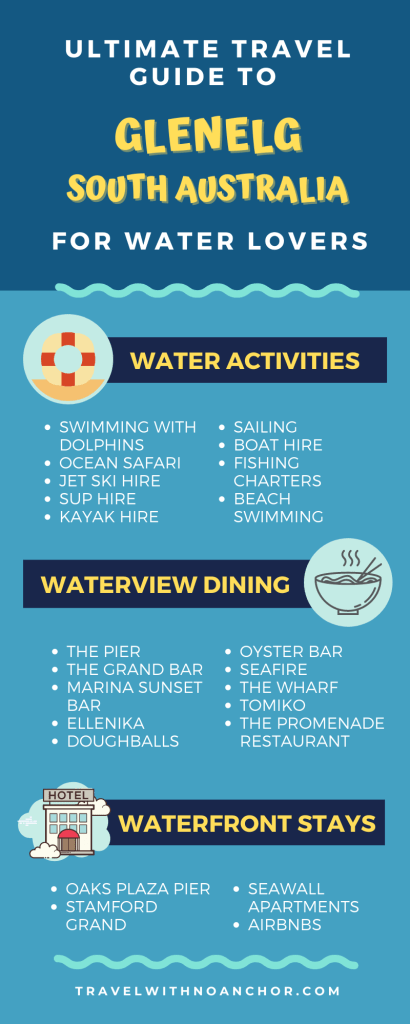 Things to do in Glenelg, South Australia infographic for water lovers - The Ultimate Travel Guide to Glenelg Beach for Water Lovers