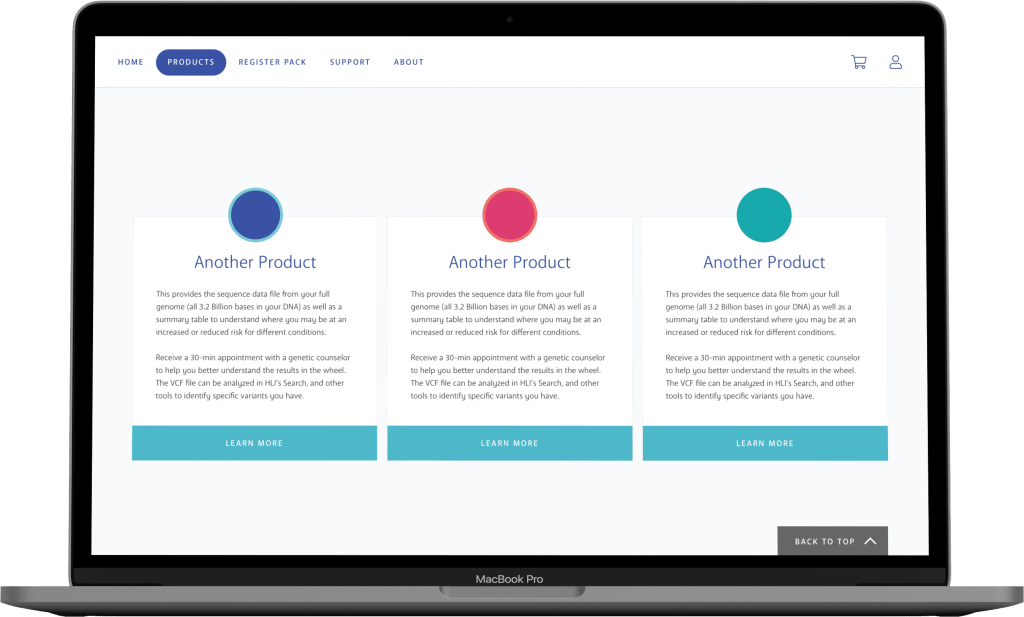A reusable module that can highlight similar products or services.