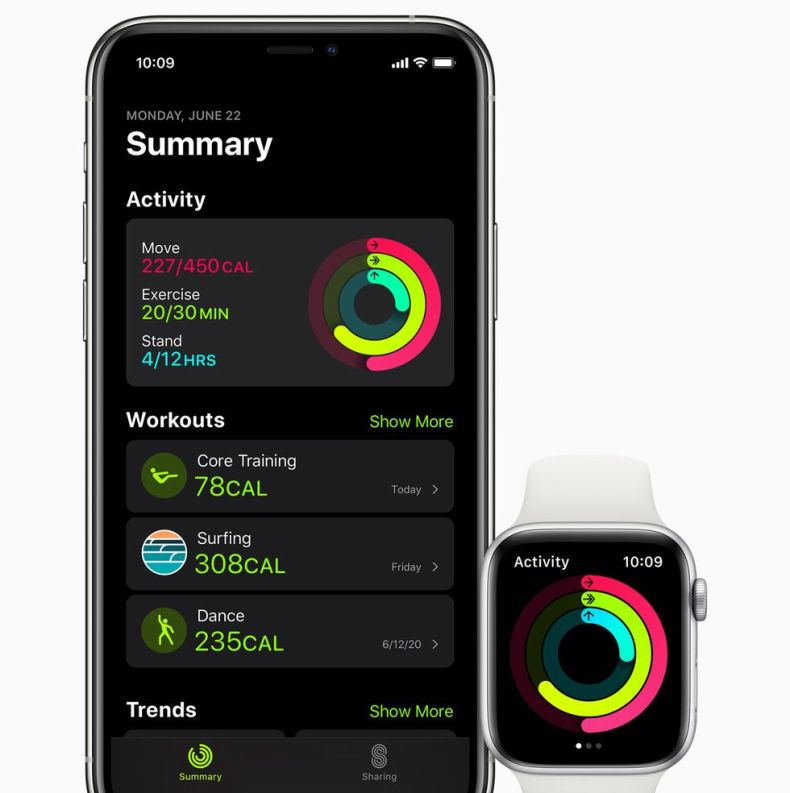 Apple Fitness ili Seimour