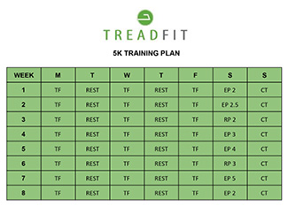 Treadfit 5k Training Plan