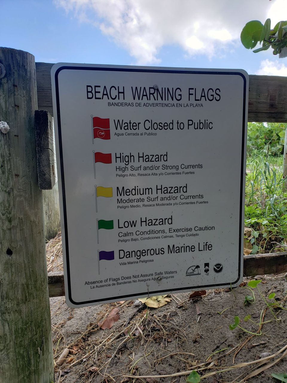 PBC County Managed Beaches