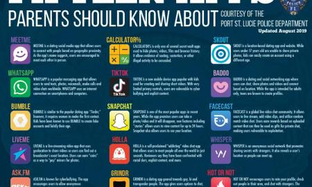 Fifteen apps parents should know about