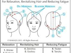 Acupressure points for hair growth and grey hair