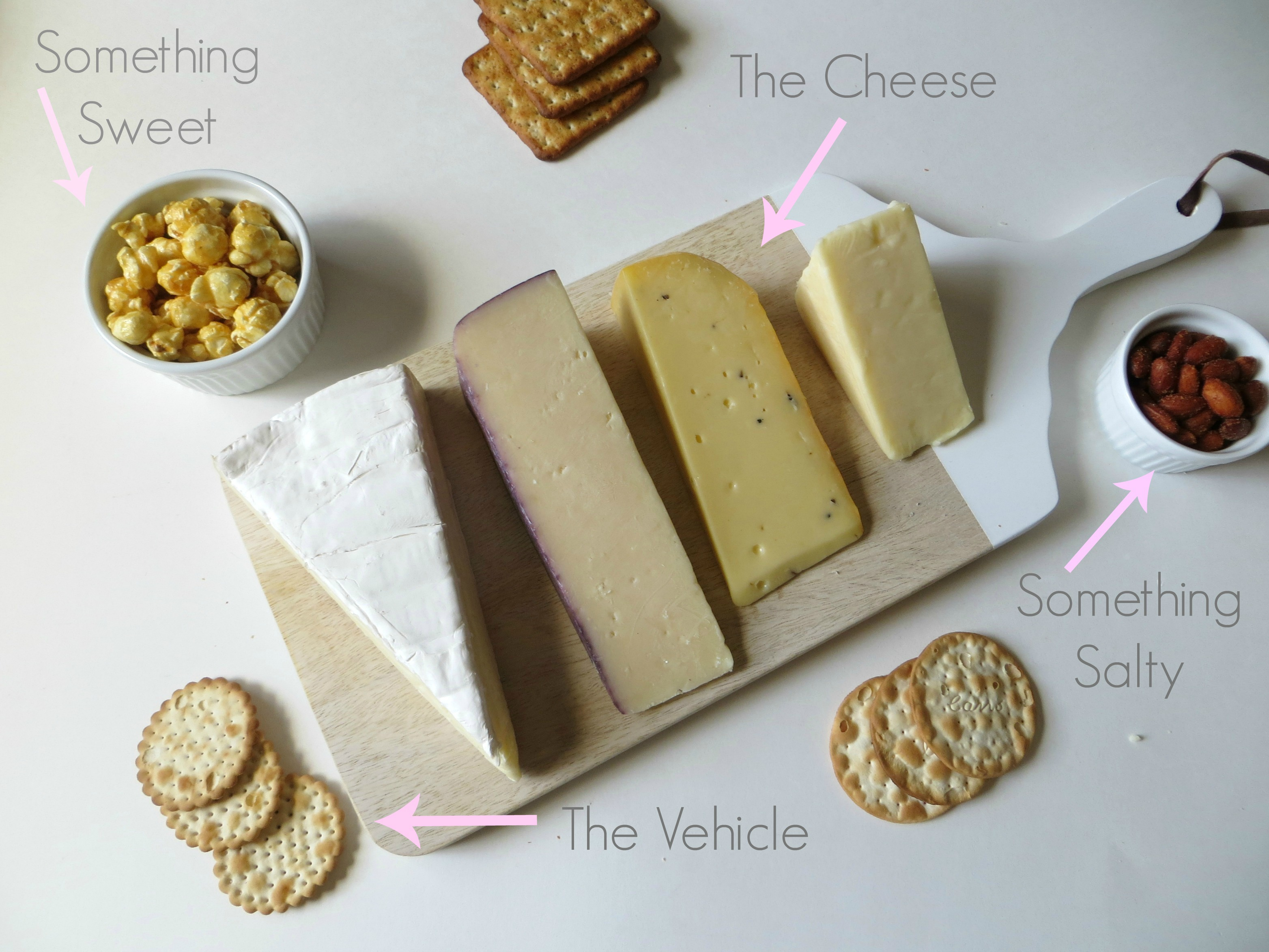 Anatomy of a Cheese Plate & How to Build the Perfect Cheese Platter - Treats and Trends