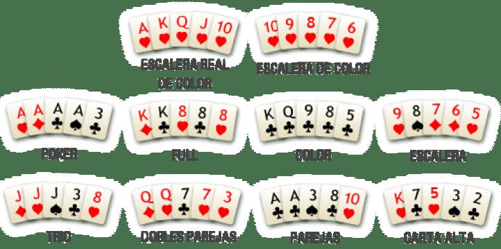 Resultado de imagen para manos del poker