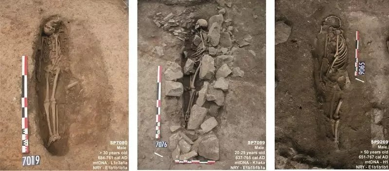 French remains, possibly Muslim, by Gleize et al.