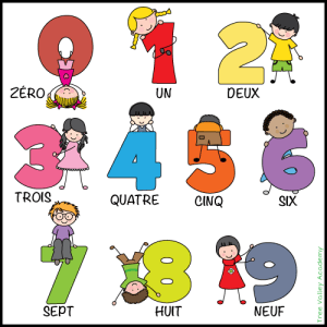 Free online lesson plan to learn numbers in french. Video's and online activities to add french to your homeschool. #learnfrench #fsl #numbersinfrench