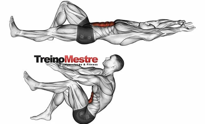 evitar lesões na musculação