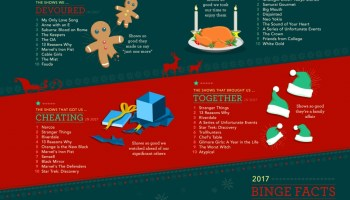 Optimized-Netflix PH_Year in Review_Infographic