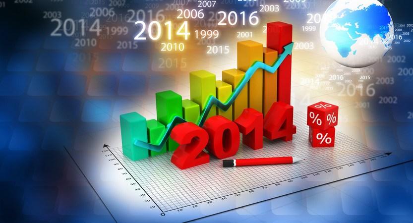 Jahresrückblicj Börse 2014