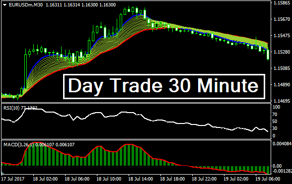 30 minute trading system