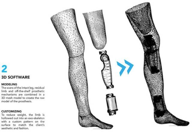 exo-prosthetic-leg-8 760 × 527