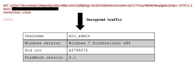 FormBook decrypted beacon