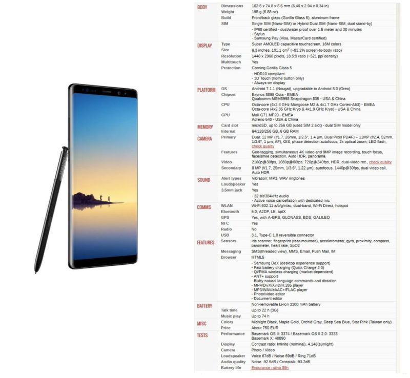 Samsung Galaxy Note 8 - specs - Best Bezel less Phones 2018 - TrendMut - Best Smartphones