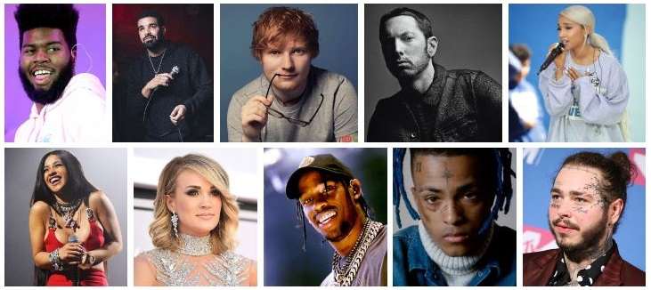 Top Ten Most Streamed (Spotify) Singers of 2018