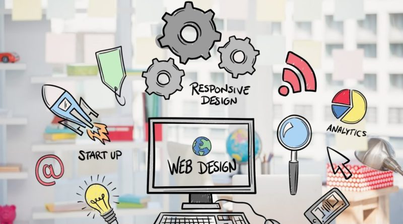 Web Design Trends in 2019