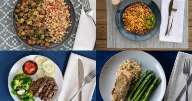 Keto Meal Delivery Service Guide