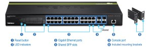 24Port Gigabit Managed Layer 2 Switch  TREND TL2G244