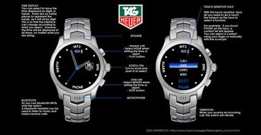 Tag Heuer Watch Phone