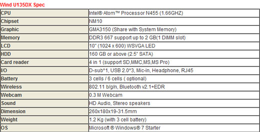MSI-Wind-U135DX-tech-specs