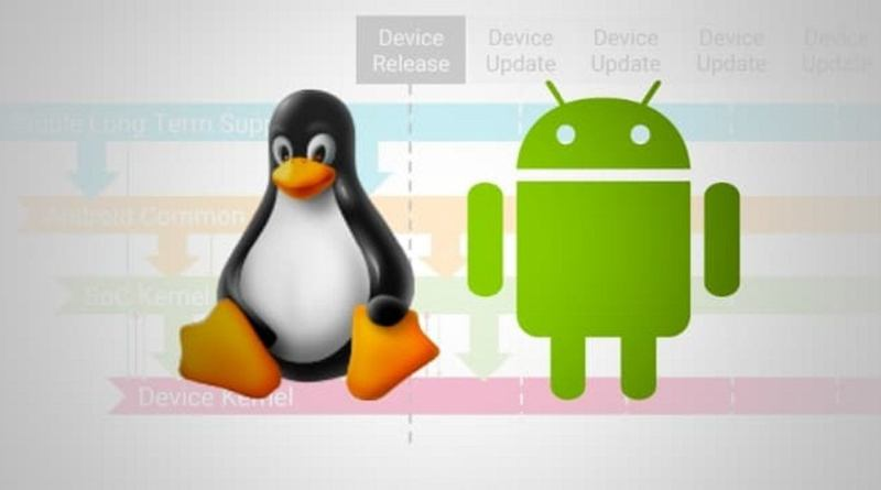 Smartphone: le Android app sbarcano su Linux grazie ad Anbox