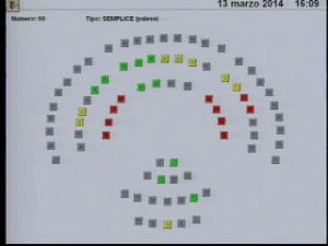 Mozione Serodoli: il M5S spacca la maggioranza e il PD