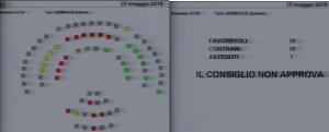 L'odg del M5S sulla banda larga spacca la maggioranza: Rossi infuriato